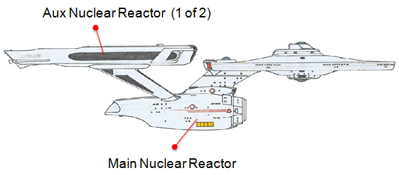 USS Enterprise Nuclear Reactors Diagram