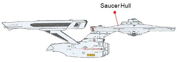 USS Enterprise Saucer Hull Diagram v2