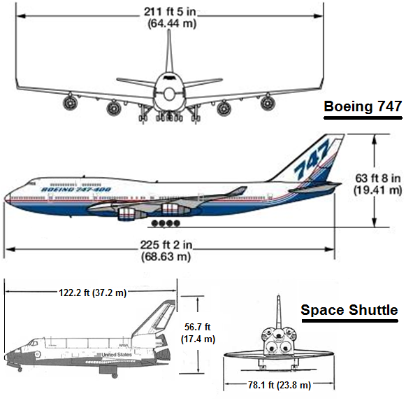 boeing 747 space shuttle size v2