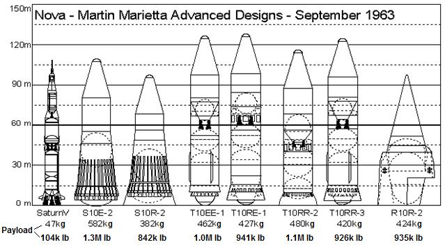nova-heavy-lifter-rockets-v3.png
