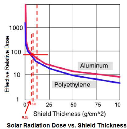 solar shields thickness v2