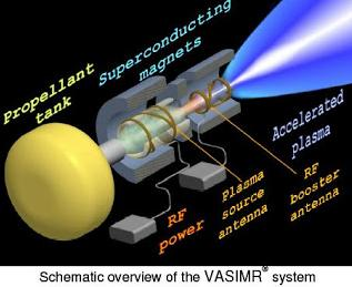 vasimr engine diagram